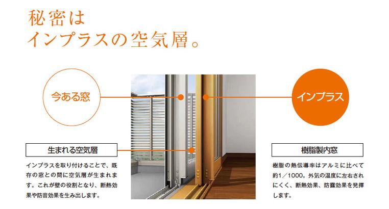 内窓インプラス (1)