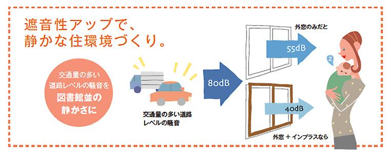 内窓インプラス (4)