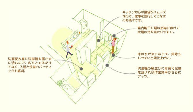 洗濯室 (3)